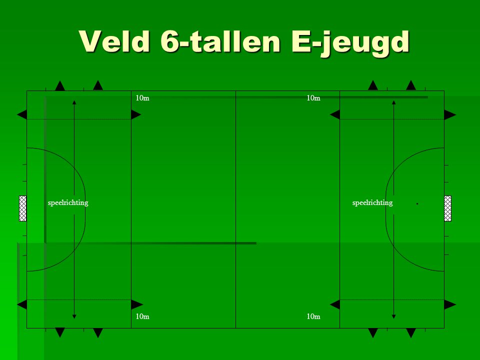 Veld 6-tallen E-jeugd. speelrichting 10m
