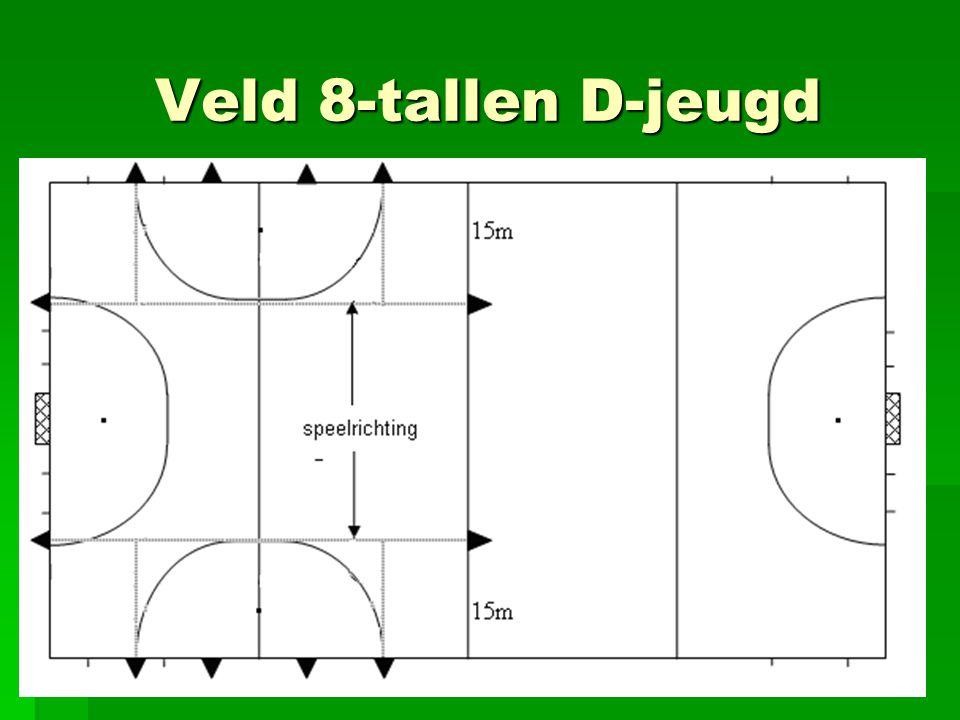 Verschillen Jongste Jeugd 3-tal6-tal8-tal spelers2x368 veldafmetingen23x23m55x23m55x46m doelgrote2x2m3,66m keeperneeja duur wedstrijd2x15m2x25m2x30m spelleiding112 algemeenstick op grondbal niet boven kniebal max 46cm doelgebied5m10m15m of cirkel afstand houden3m5m cornerbuiten 5mbuiten 10m5m spelen strafbalneeja strafcornernee ja