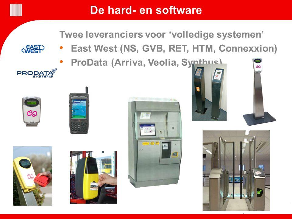 De hard- en software Twee leveranciers voor 'volledige systemen' East West (NS, GVB, RET, HTM, Connexxion) ProData (Arriva, Veolia, Synthus)
