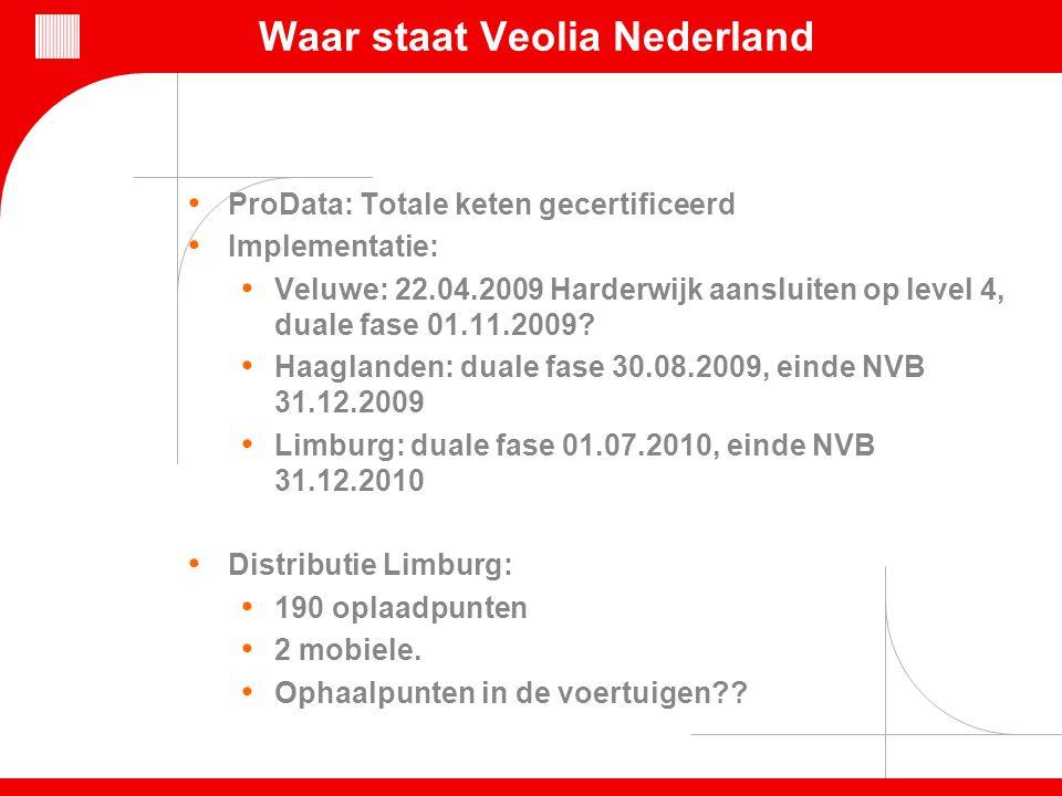 Waar staat Veolia Nederland ProData: Totale keten gecertificeerd Implementatie: Veluwe: 22.04.2009 Harderwijk aansluiten op level 4, duale fase 01.11.