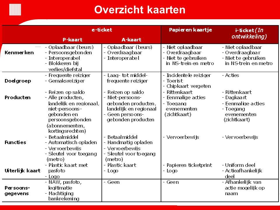 Waar staat Veolia Nederland ProData: Totale keten gecertificeerd Implementatie: Veluwe: 22.04.2009 Harderwijk aansluiten op level 4, duale fase 01.11.2009.