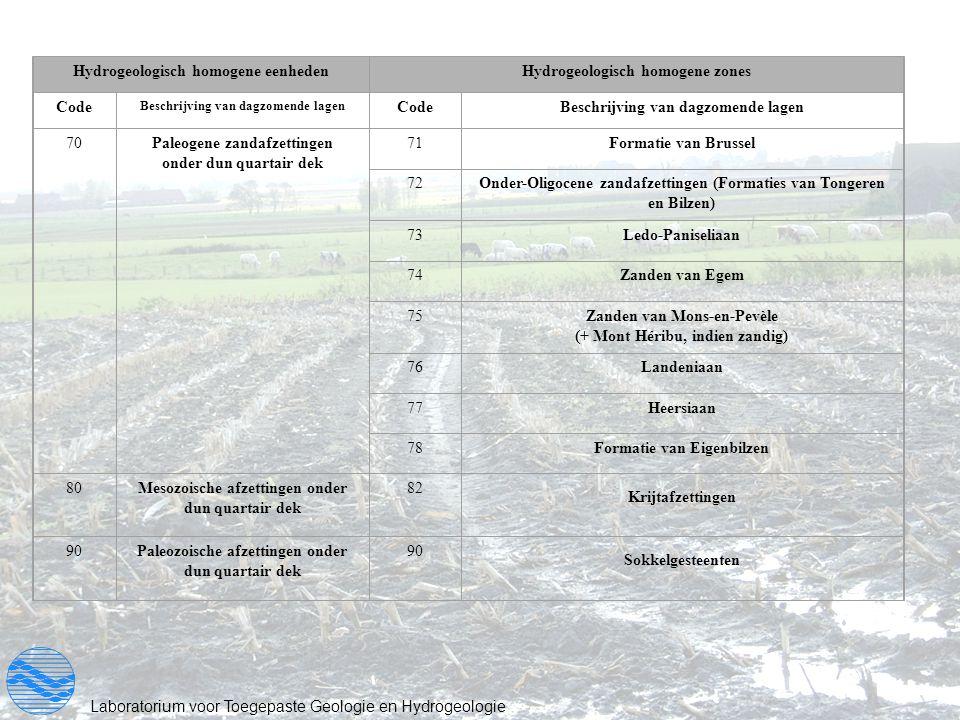 Laboratorium voor Toegepaste Geologie en Hydrogeologie Hydrogeologisch homogene eenhedenHydrogeologisch homogene zones Code Beschrijving van dagzomend