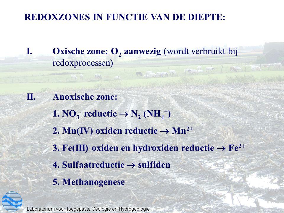Laboratorium voor Toegepaste Geologie en Hydrogeologie REDOXZONES IN FUNCTIE VAN DE DIEPTE: I.Oxische zone: O 2 aanwezig (wordt verbruikt bij redoxpro