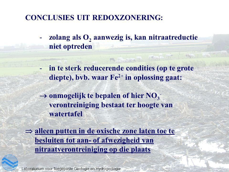 CONCLUSIES UIT REDOXZONERING: -zolang als O 2 aanwezig is, kan nitraatreductie niet optreden -in te sterk reducerende condities (op te grote diepte),