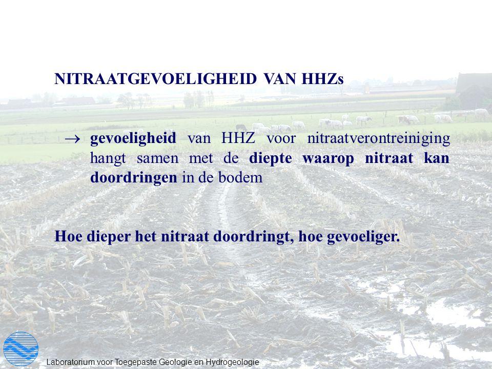 Laboratorium voor Toegepaste Geologie en Hydrogeologie NITRAATGEVOELIGHEID VAN HHZs  gevoeligheid van HHZ voor nitraatverontreiniging hangt samen met