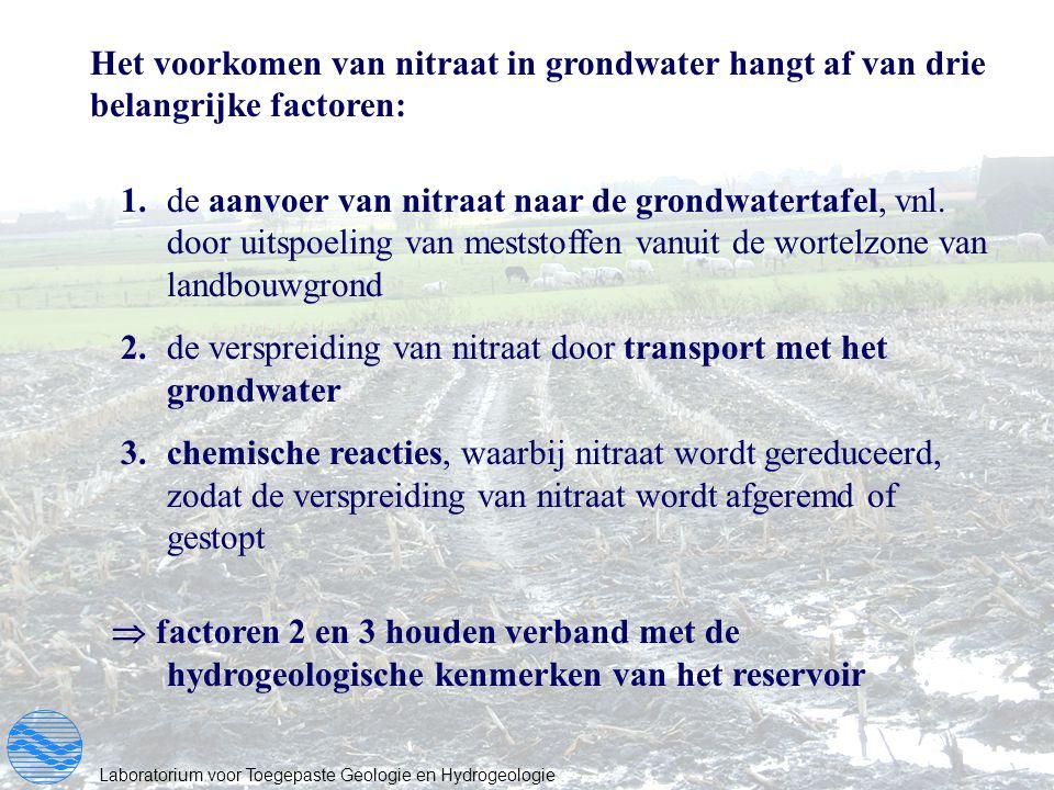 Laboratorium voor Toegepaste Geologie en Hydrogeologie Het voorkomen van nitraat in grondwater hangt af van drie belangrijke factoren: 1.de aanvoer va