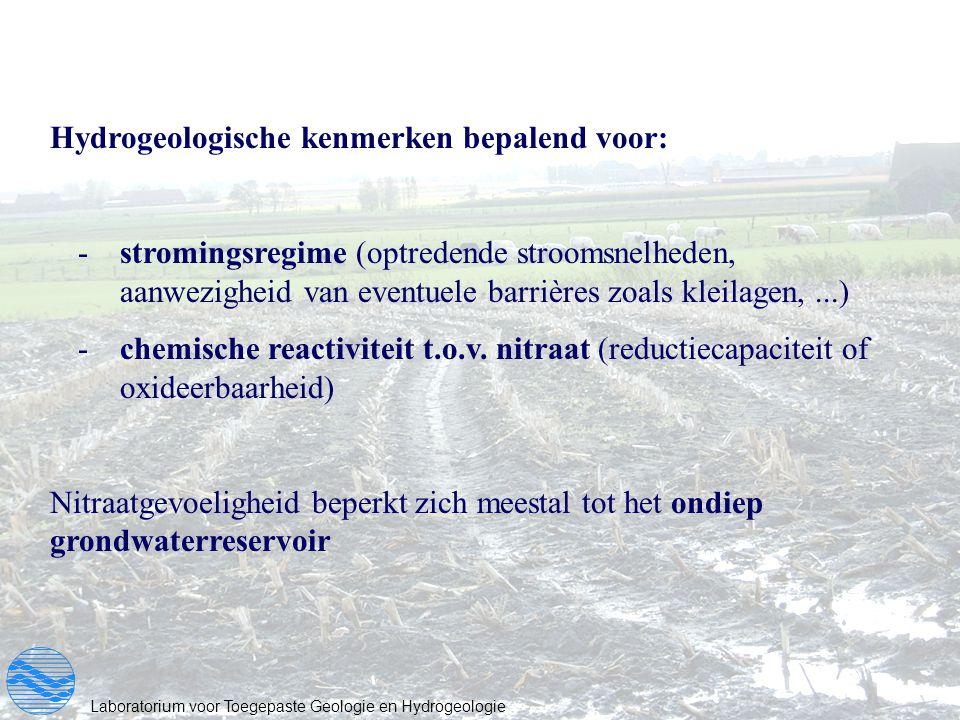 Laboratorium voor Toegepaste Geologie en Hydrogeologie Hydrogeologische kenmerken bepalend voor: -stromingsregime (optredende stroomsnelheden, aanwezi