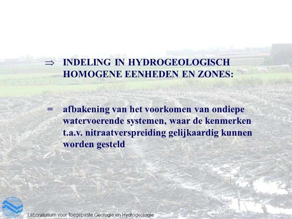 Laboratorium voor Toegepaste Geologie en Hydrogeologie  INDELING IN HYDROGEOLOGISCH HOMOGENE EENHEDEN EN ZONES: =afbakening van het voorkomen van ond