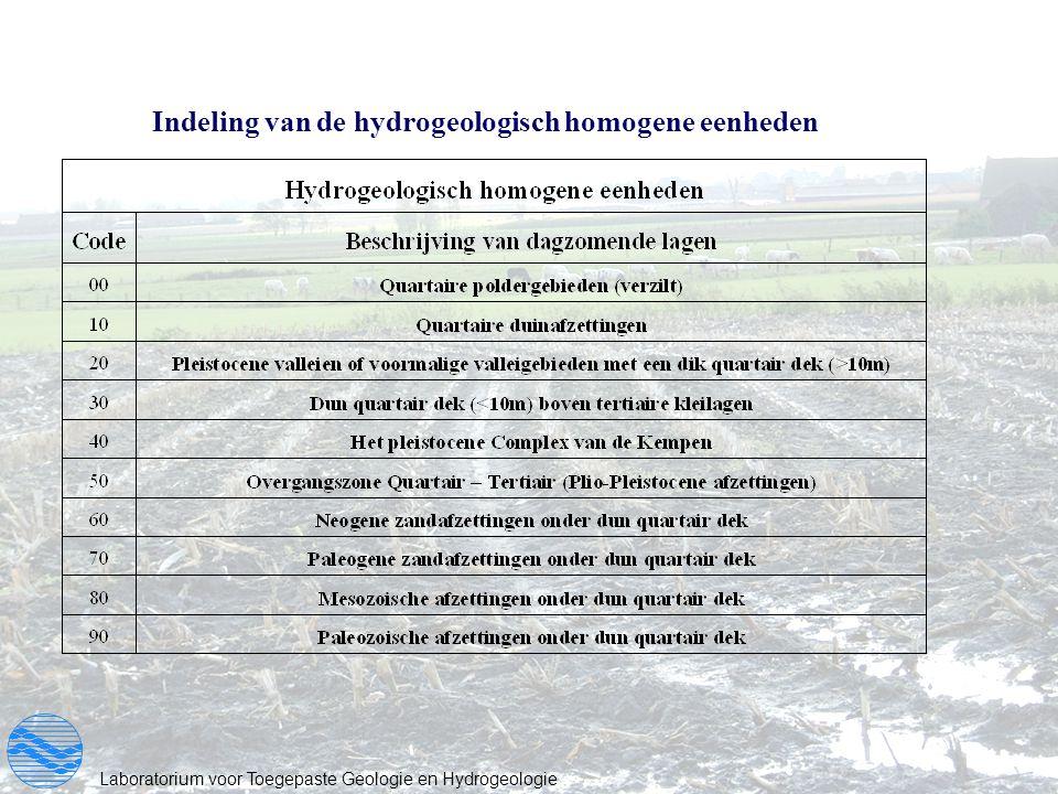 Laboratorium voor Toegepaste Geologie en Hydrogeologie Indeling van de hydrogeologisch homogene eenheden