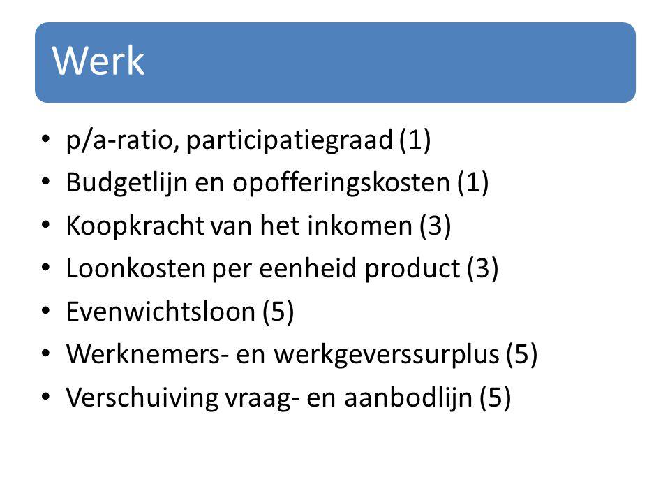 Werk p/a-ratio, participatiegraad (1) Budgetlijn en opofferingskosten (1) Koopkracht van het inkomen (3) Loonkosten per eenheid product (3) Evenwichts