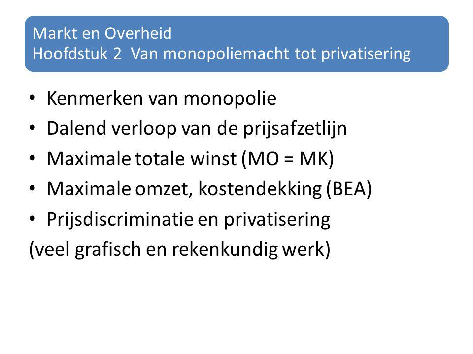 Markt en Overheid Hoofdstuk 2 Van monopoliemacht tot privatisering Kenmerken van monopolie Dalend verloop van de prijsafzetlijn Maximale totale winst
