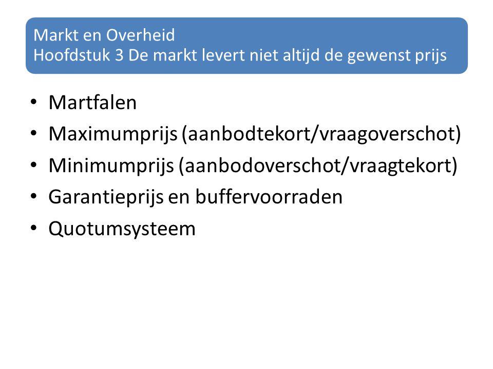 Markt en Overheid Hoofdstuk 3 De markt levert niet altijd de gewenst prijs Martfalen Maximumprijs (aanbodtekort/vraagoverschot) Minimumprijs (aanbodov