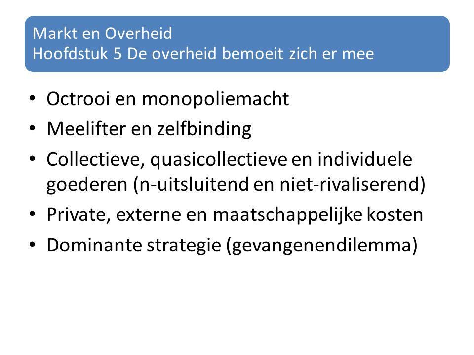 Markt en Overheid Hoofdstuk 5 De overheid bemoeit zich er mee Octrooi en monopoliemacht Meelifter en zelfbinding Collectieve, quasicollectieve en indi