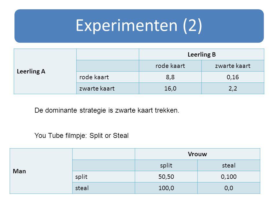 Experimenten (3) Eerst het concept uitleggen en dan experimenten of omgekeerd.