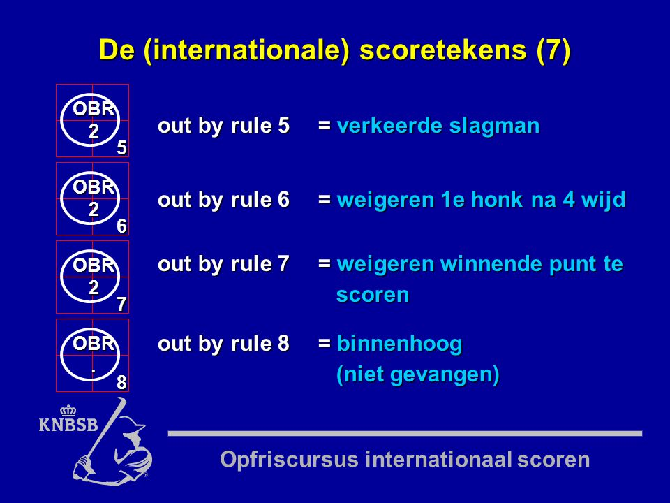 Opfriscursus internationaal scoren OBR2 5 out by rule 5= verkeerde slagman OBR2 6 OBR2 7 OBR. 8 out by rule 6= weigeren 1e honk na 4 wijd out by rule