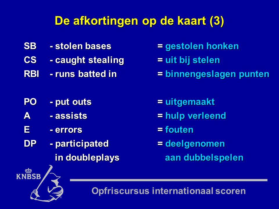 Opfriscursus internationaal scoren OBR.