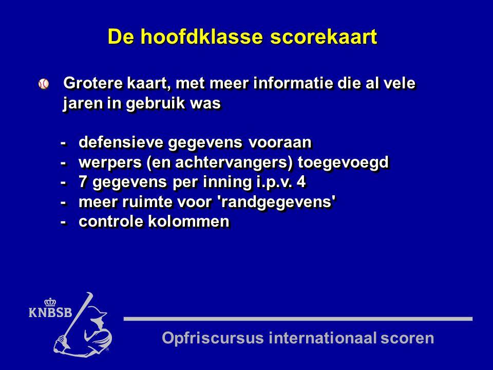 Opfriscursus internationaal scoren Vragen ? Vragen