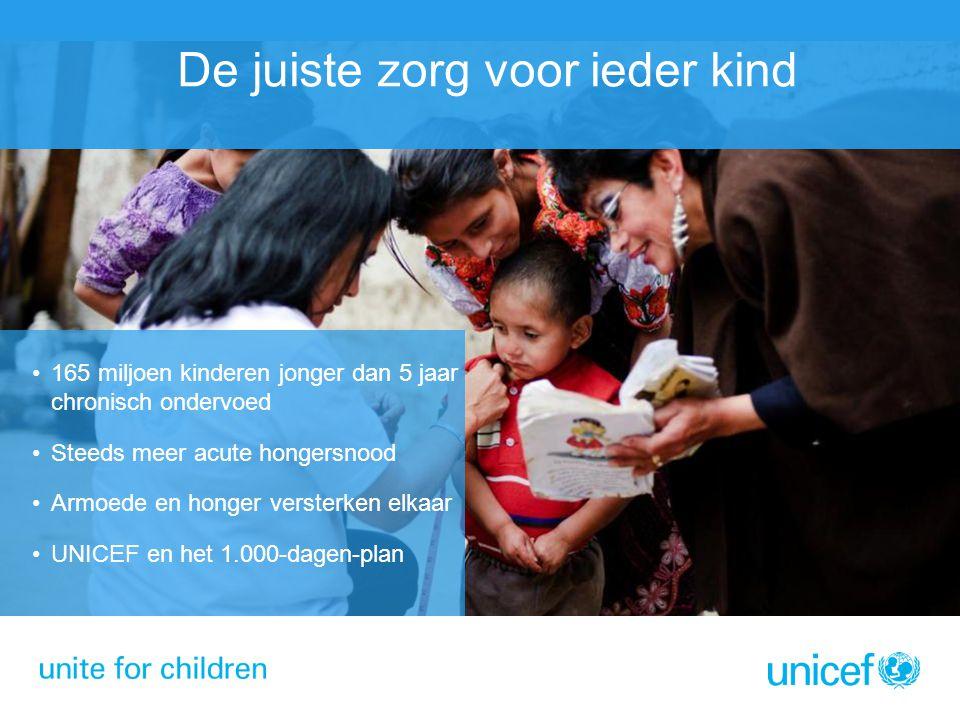 De juiste zorg voor ieder kind 165 miljoen kinderen jonger dan 5 jaar chronisch ondervoed Steeds meer acute hongersnood Armoede en honger versterken e