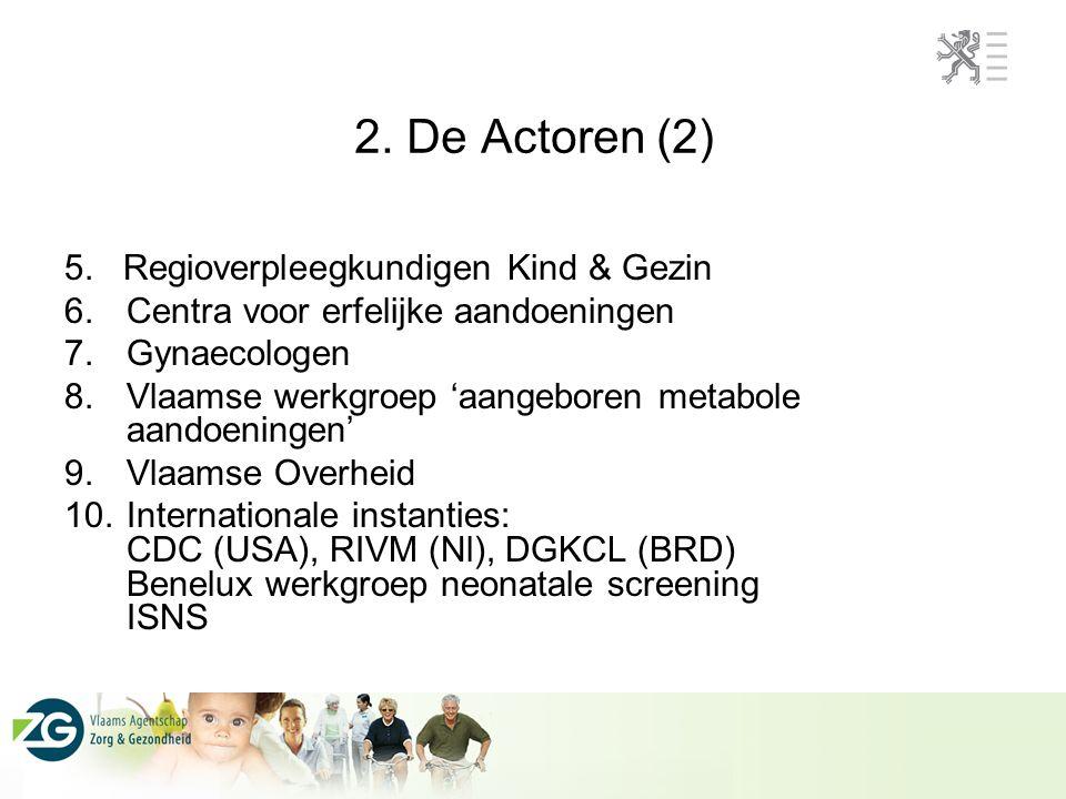 2.De Actoren (2) 5.