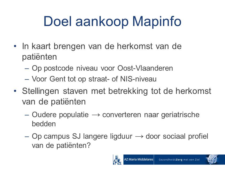 Doel aankoop Mapinfo In kaart brengen van de herkomst van de patiënten –Op postcode niveau voor Oost-Vlaanderen –Voor Gent tot op straat- of NIS-nivea