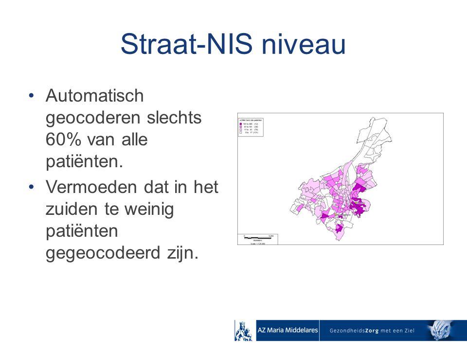Straat-NIS niveau Automatisch geocoderen slechts 60% van alle patiënten. Vermoeden dat in het zuiden te weinig patiënten gegeocodeerd zijn.