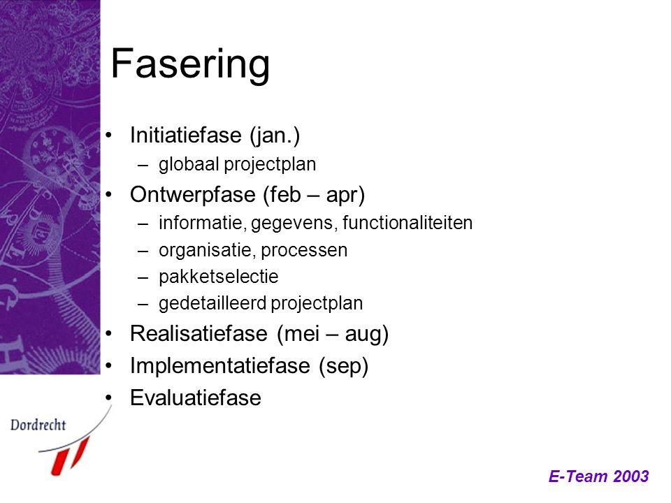 E-Team 2003 Fasering Initiatiefase (jan.) –globaal projectplan Ontwerpfase (feb – apr) –informatie, gegevens, functionaliteiten –organisatie, processe