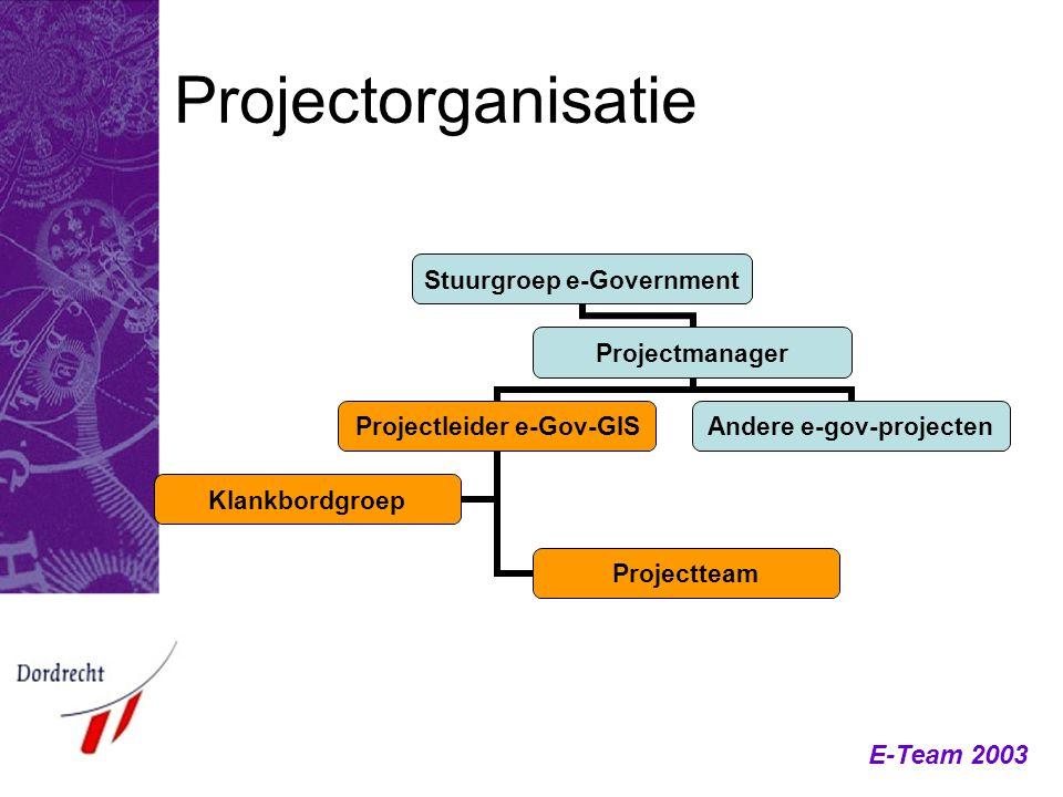 E-Team 2003 Projectorganisatie Stuurgroep e- Government Projectmanager Projectleider e- Gov-GIS Projectteam Klankbordgroep Andere e-gov- projecten