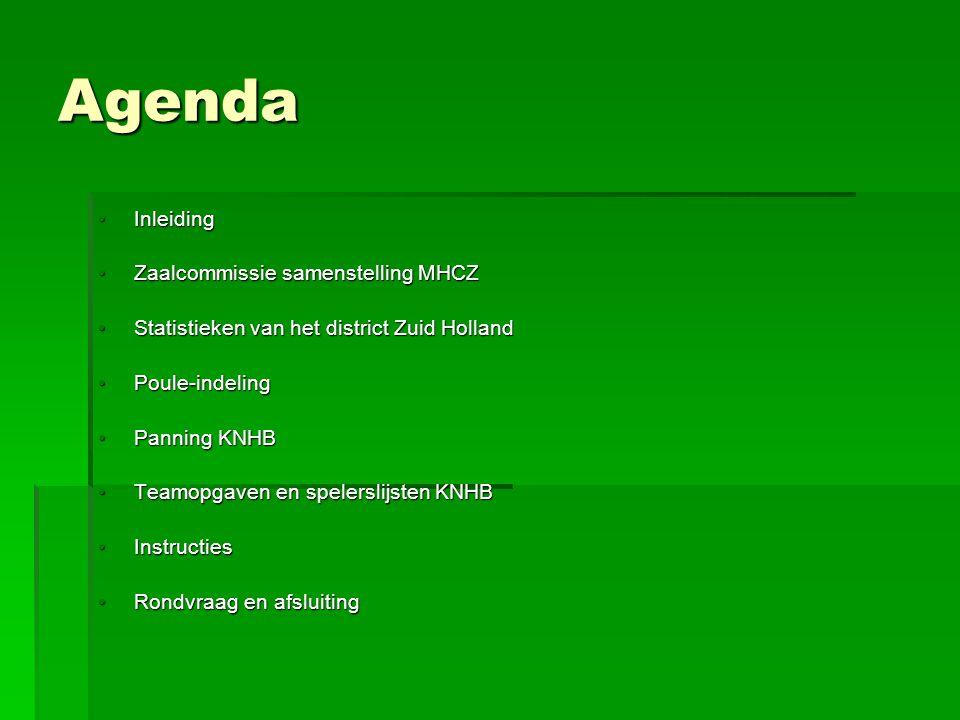 Agenda InleidingInleiding Zaalcommissie samenstelling MHCZZaalcommissie samenstelling MHCZ Statistieken van het district Zuid HollandStatistieken van