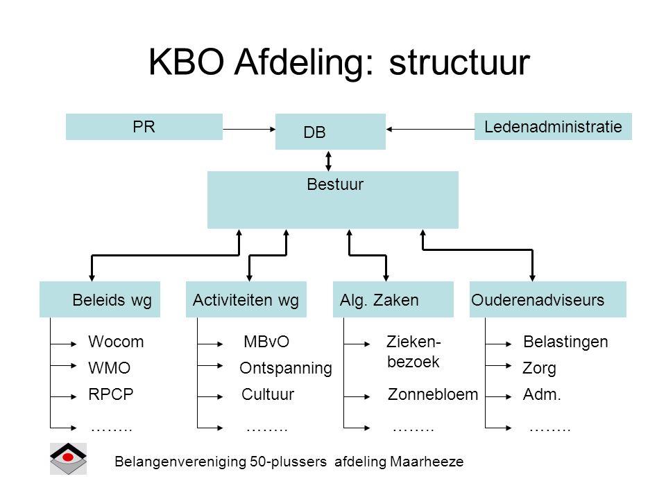 KBO Afdeling: structuur Bestuur DB Activiteiten wgOuderenadviseursBeleids wg Ledenadministratie Wocom WMO RPCP …….. MBvO Ontspanning Cultuur …….. Bela