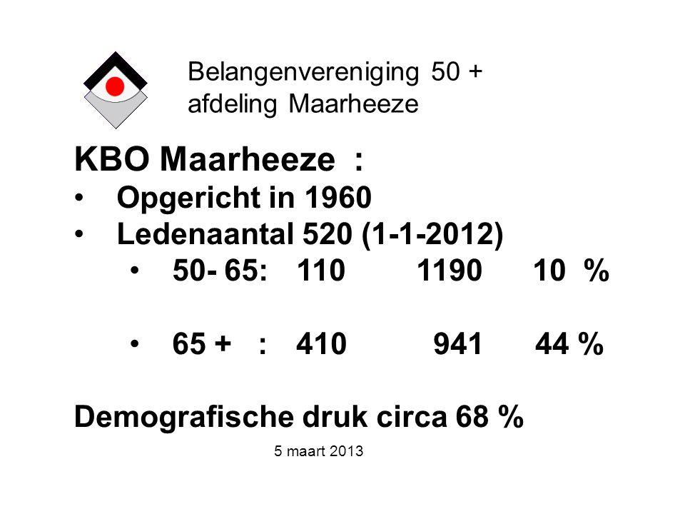Belangenvereniging 50 + afdeling Maarheeze KBO Maarheeze : Opgericht in 1960 Ledenaantal 520 (1-1-2012) 50- 65: 1101190 10 % 65 + : 410 941 44 % Demog