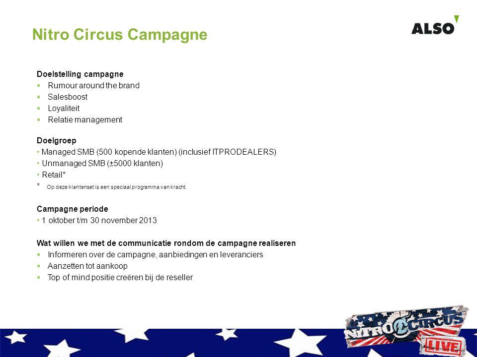 Nitro Circus Campagne Doelstelling campagne  Rumour around the brand  Salesboost  Loyaliteit  Relatie management Doelgroep Managed SMB (500 kopende klanten) (inclusief ITPRODEALERS) Unmanaged SMB (±5000 klanten) Retail* * Op deze klantenset is een speciaal programma van kracht.