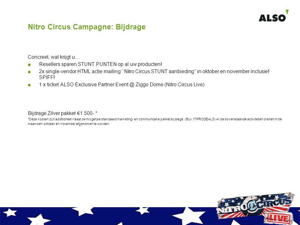 Nitro Circus Campagne: Bijdrage Concreet, wat krijgt u… ■Resellers sparen STUNT PUNTEN op al uw producten.