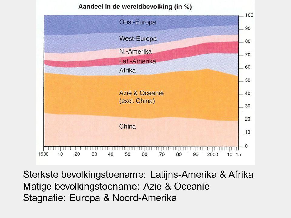 Sterkste bevolkingstoename: Latijns-Amerika & Afrika Matige bevolkingstoename: Azië & Oceanië Stagnatie: Europa & Noord-Amerika