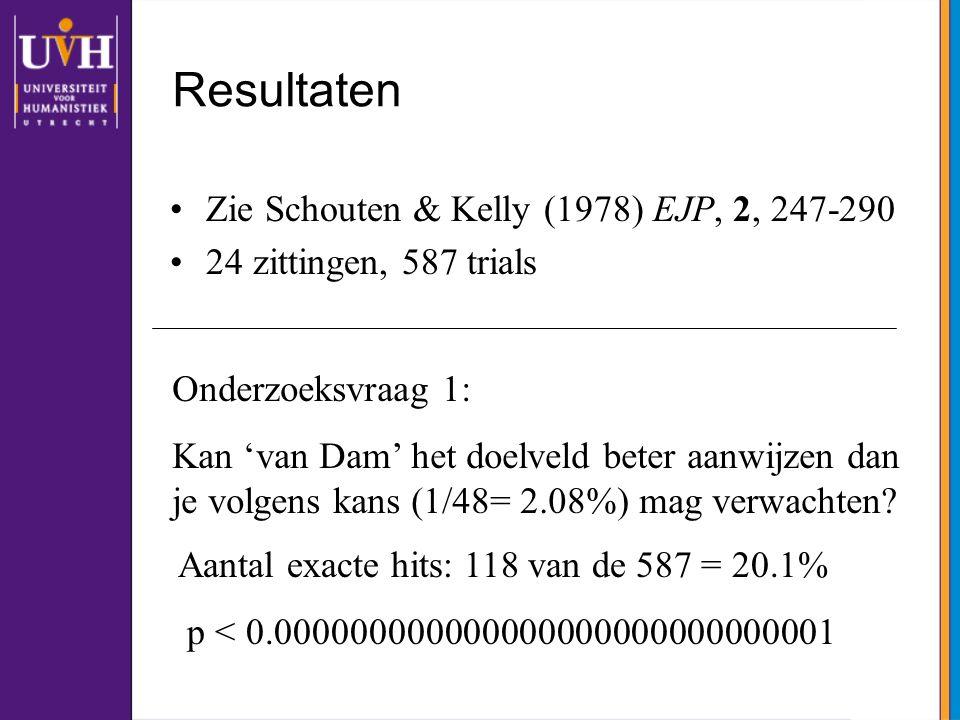 Resultaten Zie Schouten & Kelly (1978) EJP, 2, 247-290 24 zittingen, 587 trials Onderzoeksvraag 1: Kan 'van Dam' het doelveld beter aanwijzen dan je v