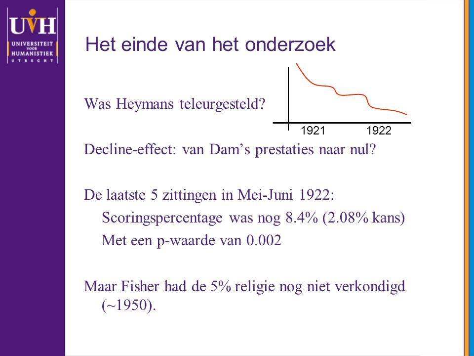 Het einde van het onderzoek Was Heymans teleurgesteld? Decline-effect: van Dam's prestaties naar nul? De laatste 5 zittingen in Mei-Juni 1922: Scoring