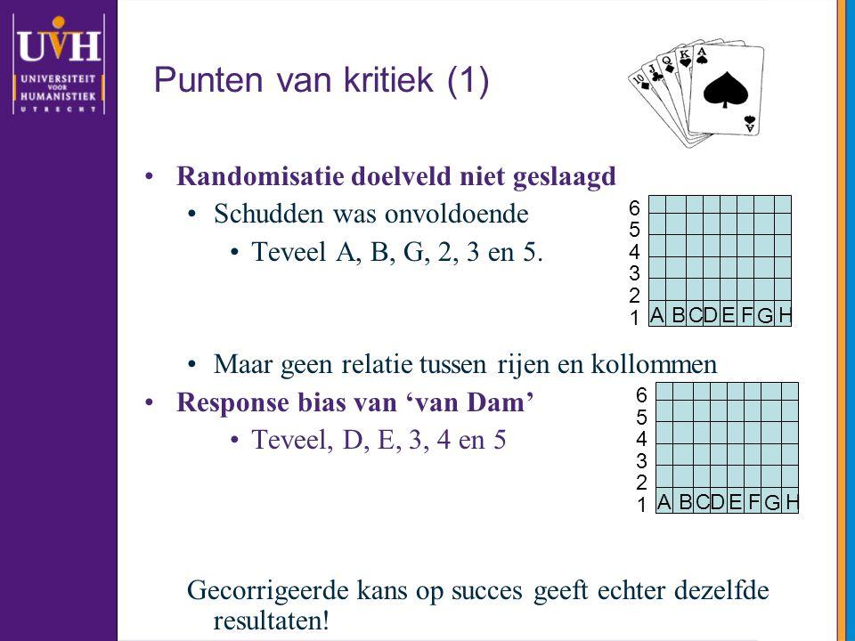 Punten van kritiek (1) Randomisatie doelveld niet geslaagd Schudden was onvoldoende Teveel A, B, G, 2, 3 en 5. Maar geen relatie tussen rijen en kollo