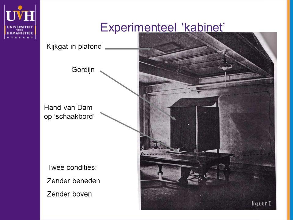 Experimenteel 'kabinet' Gordijn Hand van Dam op 'schaakbord' Kijkgat in plafond Twee condities: Zender beneden Zender boven
