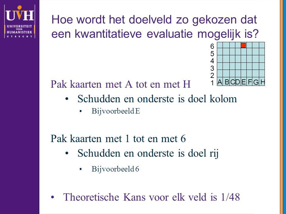 Hoe wordt het doelveld zo gekozen dat een kwantitatieve evaluatie mogelijk is? Pak kaarten met A tot en met H Schudden en onderste is doel kolom Bijvo