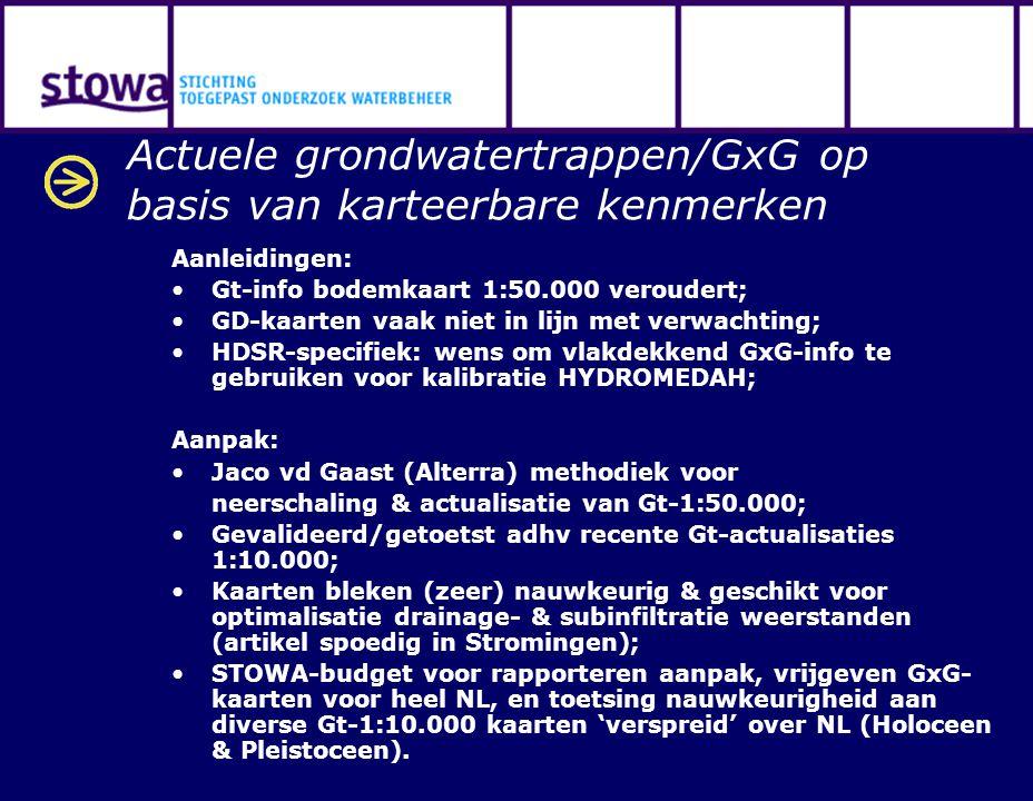Actuele grondwatertrappen/GxG op basis van karteerbare kenmerken Aanleidingen: Gt-info bodemkaart 1:50.000 veroudert; GD-kaarten vaak niet in lijn met