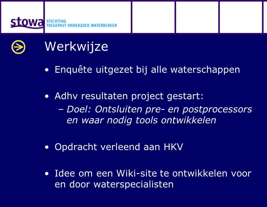Werkwijze Enquête uitgezet bij alle waterschappen Adhv resultaten project gestart: –Doel: Ontsluiten pre- en postprocessors en waar nodig tools ontwik