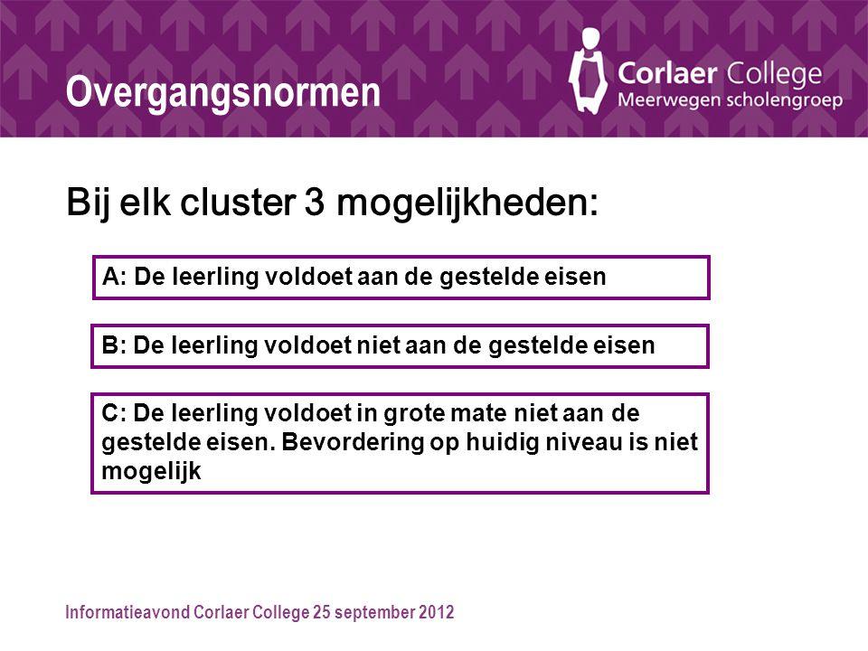 Informatieavond Corlaer College 25 september 2012 Overgangsnormen A: De leerling voldoet aan de gestelde eisen B: De leerling voldoet niet aan de gest