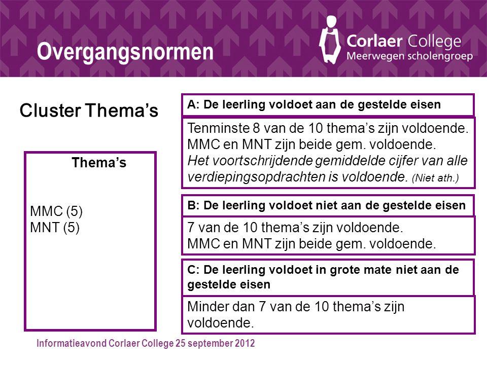 Informatieavond Corlaer College 25 september 2012 Overgangsnormen Thema's MMC (5) MNT (5) Minder dan 7 van de 10 thema's zijn voldoende. C: De leerlin