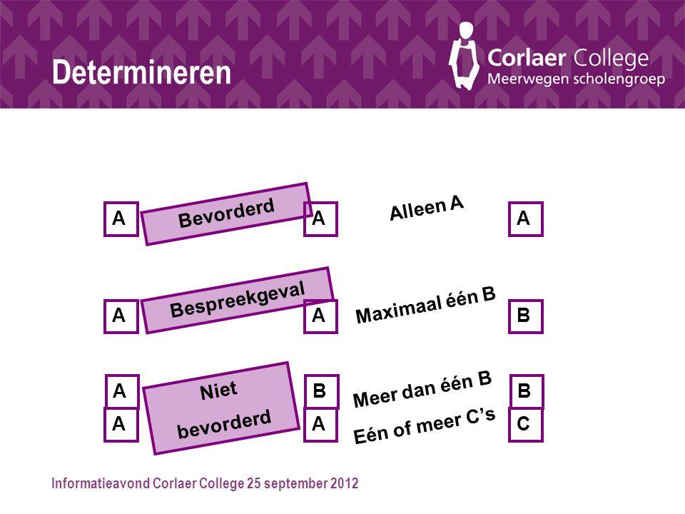 Informatieavond Corlaer College 25 september 2012 Determineren AAA Bevorderd Alleen A ABA Bespreekgeval Maximaal één B ABBACA Niet bevorderd Meer dan