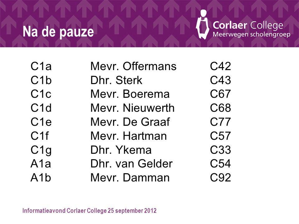 Informatieavond Corlaer College 25 september 2012 Na de pauze C1aMevr. OffermansC42 C1bDhr. SterkC43 C1cMevr. BoeremaC67 C1dMevr. NieuwerthC68 C1eMevr