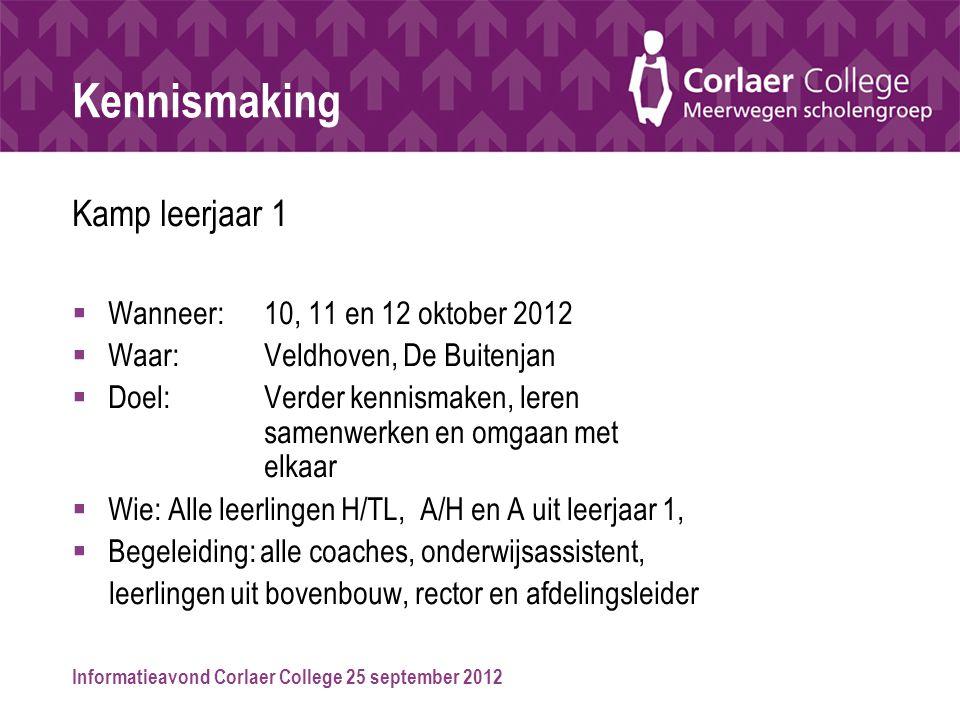 Informatieavond Corlaer College 25 september 2012 Kennismaking Kamp leerjaar 1  Wanneer:10, 11 en 12 oktober 2012  Waar:Veldhoven, De Buitenjan  Do