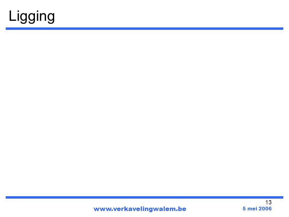 13 Ligging www.verkavelingwalem.be 5 mei 2006