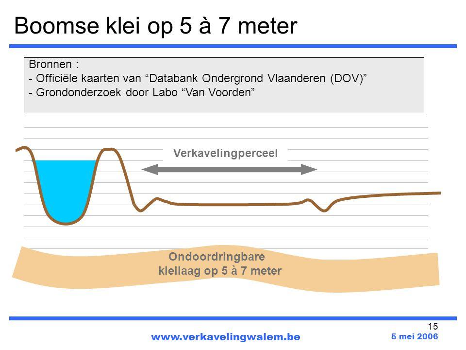 """15 Boomse klei op 5 à 7 meter www.verkavelingwalem.be 5 mei 2006 Verkavelingperceel Bronnen : - Officiële kaarten van """"Databank Ondergrond Vlaanderen"""