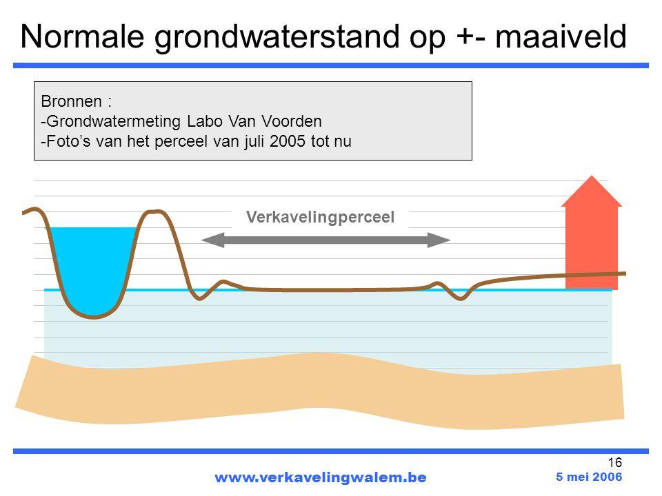 16 Normale grondwaterstand op +- maaiveld www.verkavelingwalem.be 5 mei 2006 Verkavelingperceel Bronnen : -Grondwatermeting Labo Van Voorden -Foto's van het perceel van juli 2005 tot nu