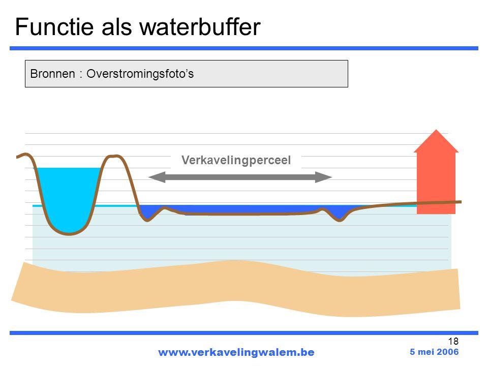 18 Functie als waterbuffer www.verkavelingwalem.be 5 mei 2006 Verkavelingperceel Bronnen : Overstromingsfoto's