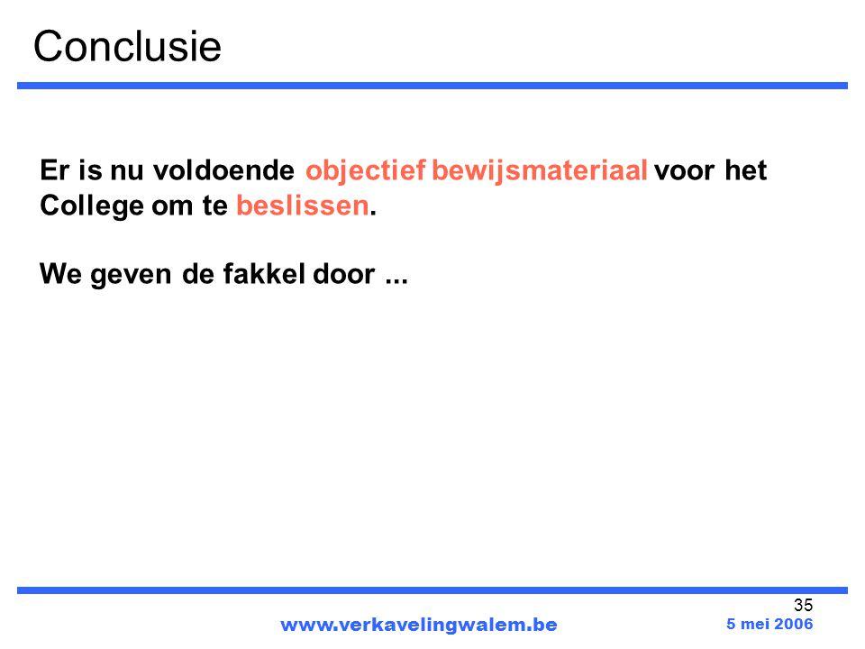35 www.verkavelingwalem.be 5 mei 2006 Er is nu voldoende objectief bewijsmateriaal voor het College om te beslissen.